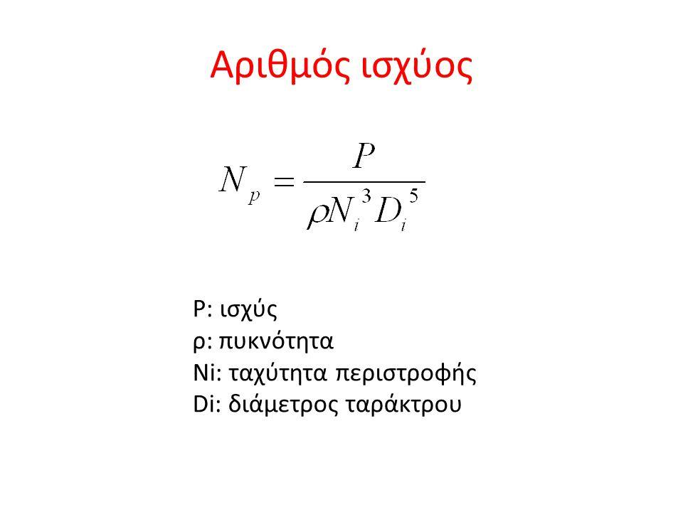 Αριθμός ισχύος P: ισχύς ρ: πυκνότητα Νi: ταχύτητα περιστροφής
