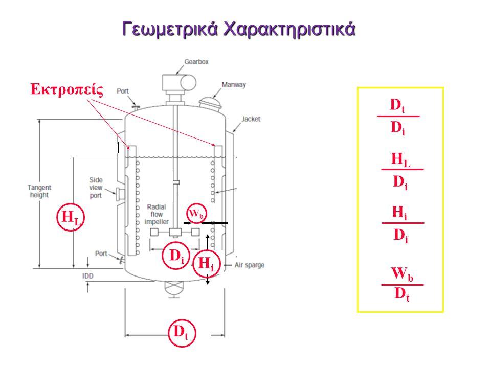 Γεωμετρικά Χαρακτηριστικά