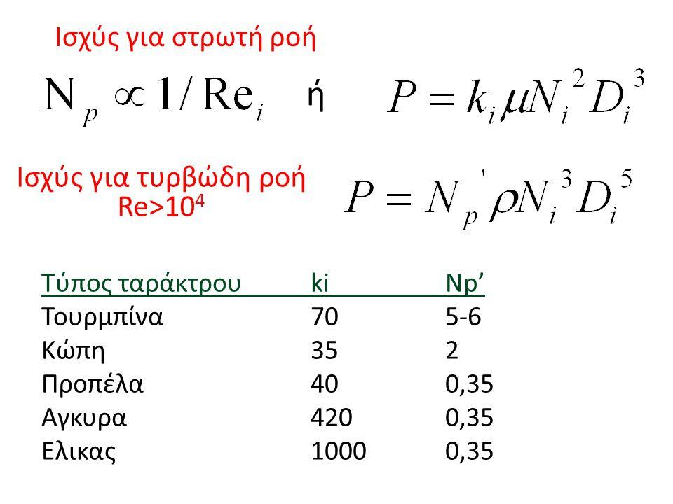 ή Ισχύς για τυρβώδη ροή Re>104 Ισχύς για στρωτή ροή