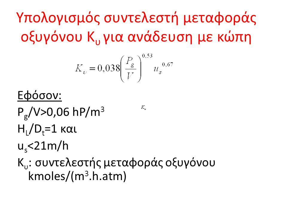 Υπολογισμός συντελεστή μεταφοράς οξυγόνου Κυ για ανάδευση με κώπη