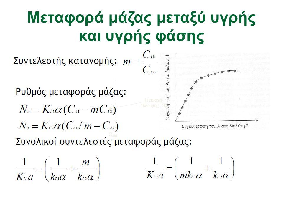 Mεταφορά μάζας μεταξύ υγρής και υγρής φάσης