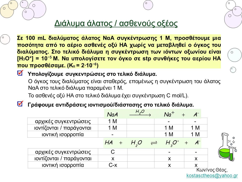Διάλυμα άλατος / ασθενούς οξέος