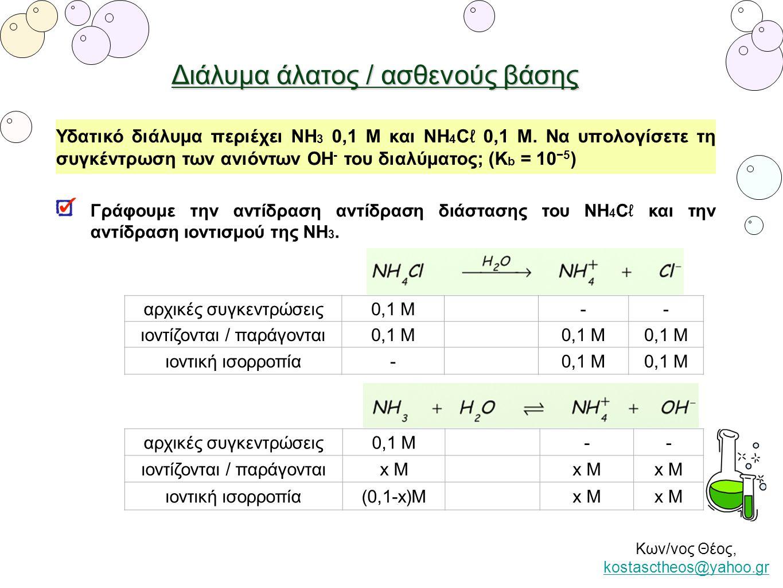Διάλυμα άλατος / ασθενούς βάσης