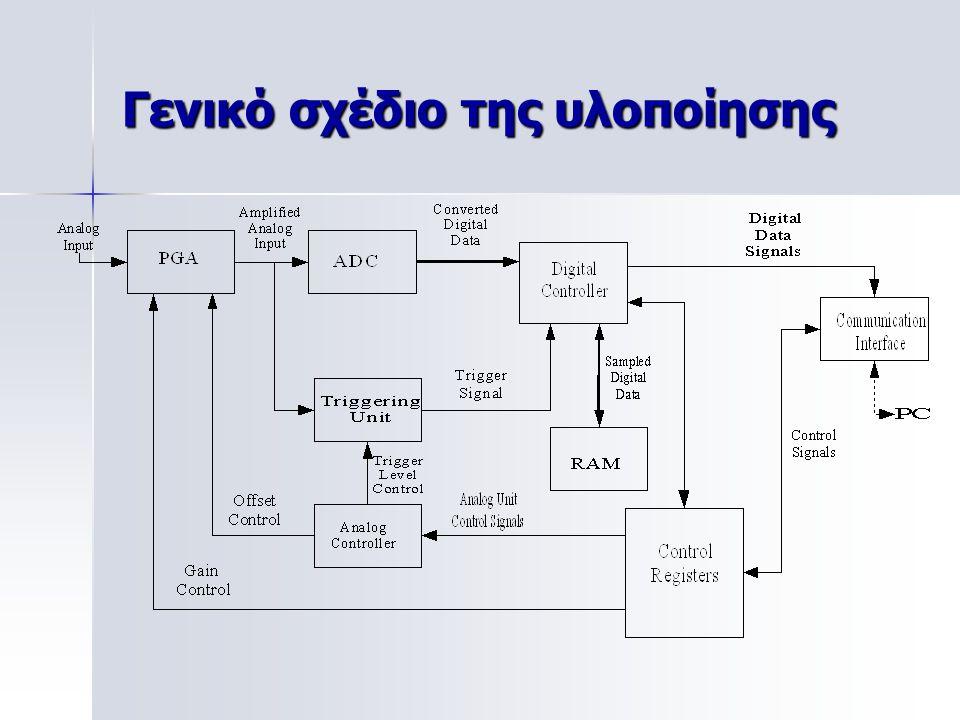 Γενικό σχέδιο της υλοποίησης