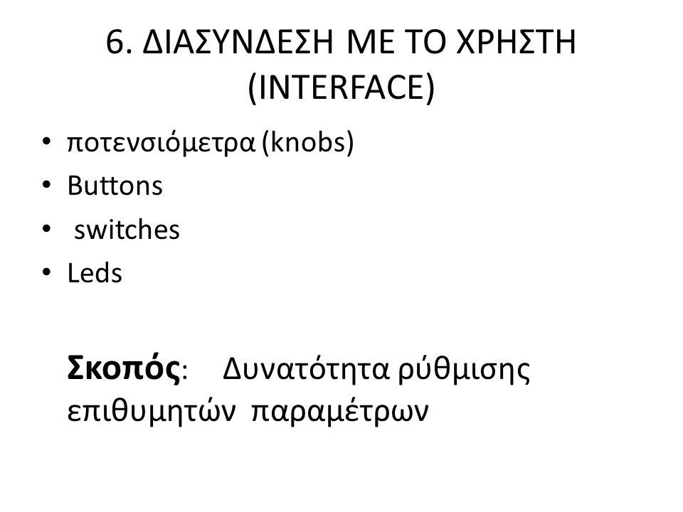 6. ΔΙAΣΥΝΔΕΣΗ ΜΕ ΤΟ ΧΡΗΣΤΗ (INTERFACE)