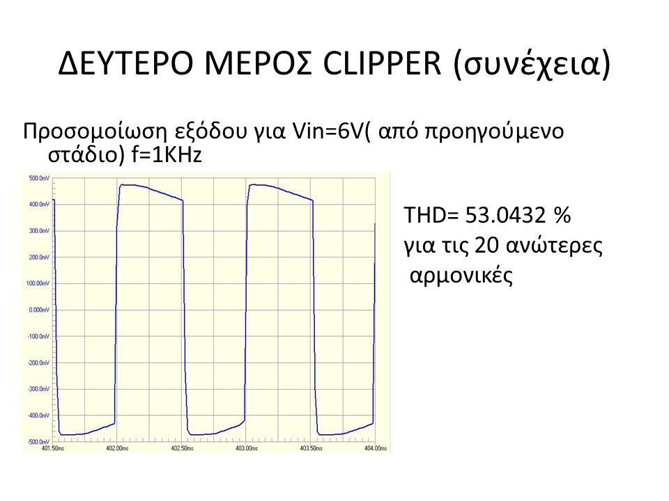 ΔΕΥΤΕΡΟ ΜΕΡΟΣ CLIPPER (συνέχεια)