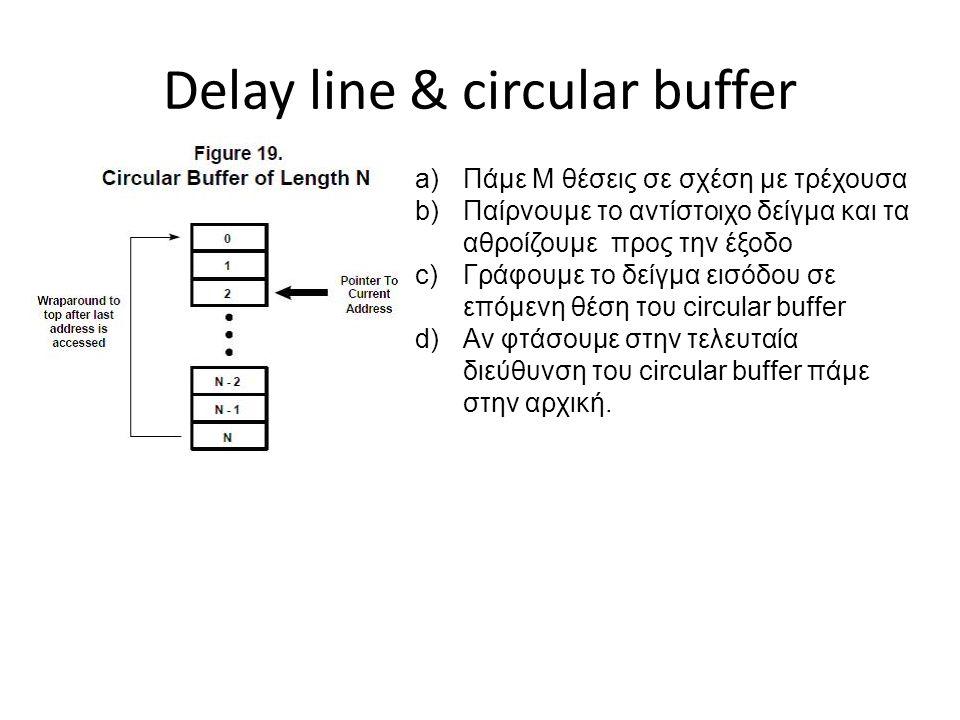 Delay line & circular buffer