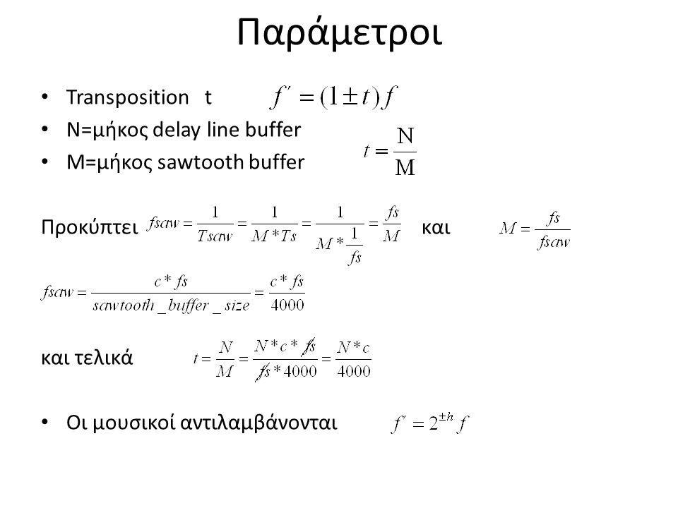 Παράμετροι Transposition t Ν=μήκος delay line buffer