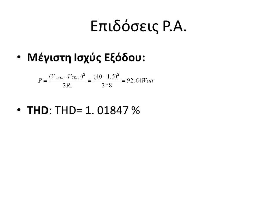 Επιδόσεις P.A. Μέγιστη Ισχύς Εξόδου: THD: THD= 1. 01847 %