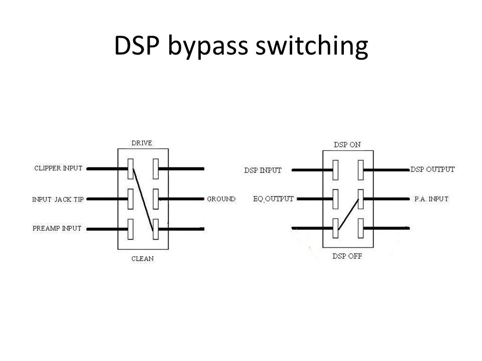 DSP bypass switching