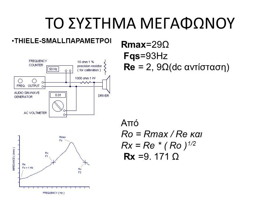 ΤΟ ΣΥΣΤΗΜΑ ΜΕΓΑΦΩΝΟΥ Rmax=29Ω Fqs=93Hz Re = 2, 9Ω(dc αντίσταση) Από