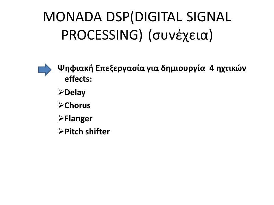 MONADA DSP(DIGITAL SIGNAL PROCESSING) (συνέχεια)