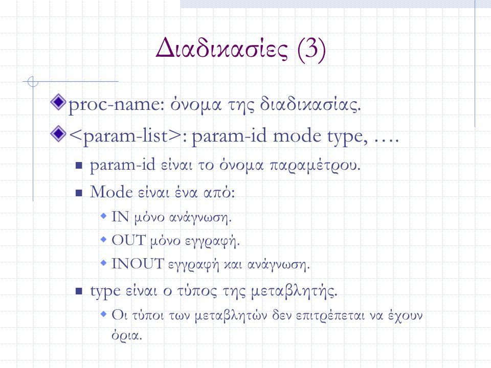 Διαδικασίες (3) proc-name: όνομα της διαδικασίας.