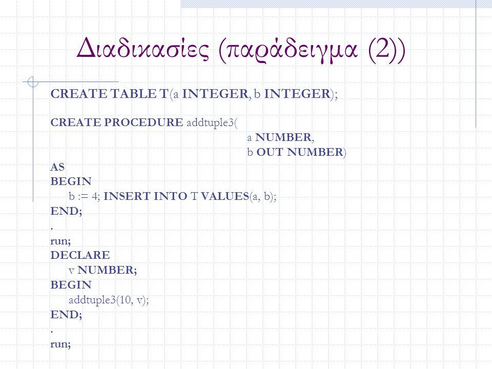 Διαδικασίες (παράδειγμα (2))