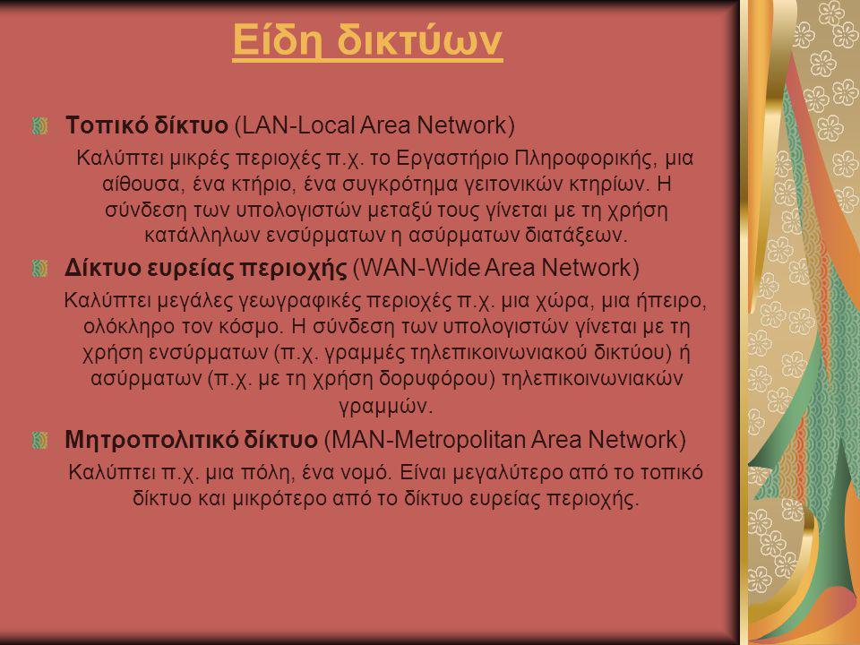 Είδη δικτύων Τοπικό δίκτυο (LAN-Local Area Network)