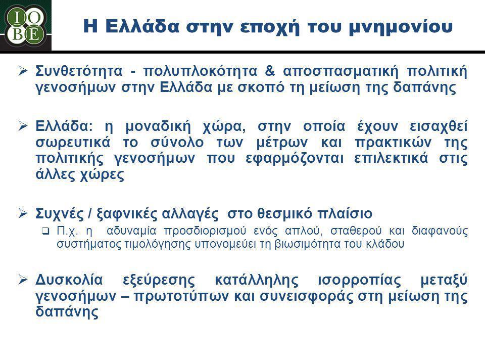 Η Ελλάδα στην εποχή του μνημονίου