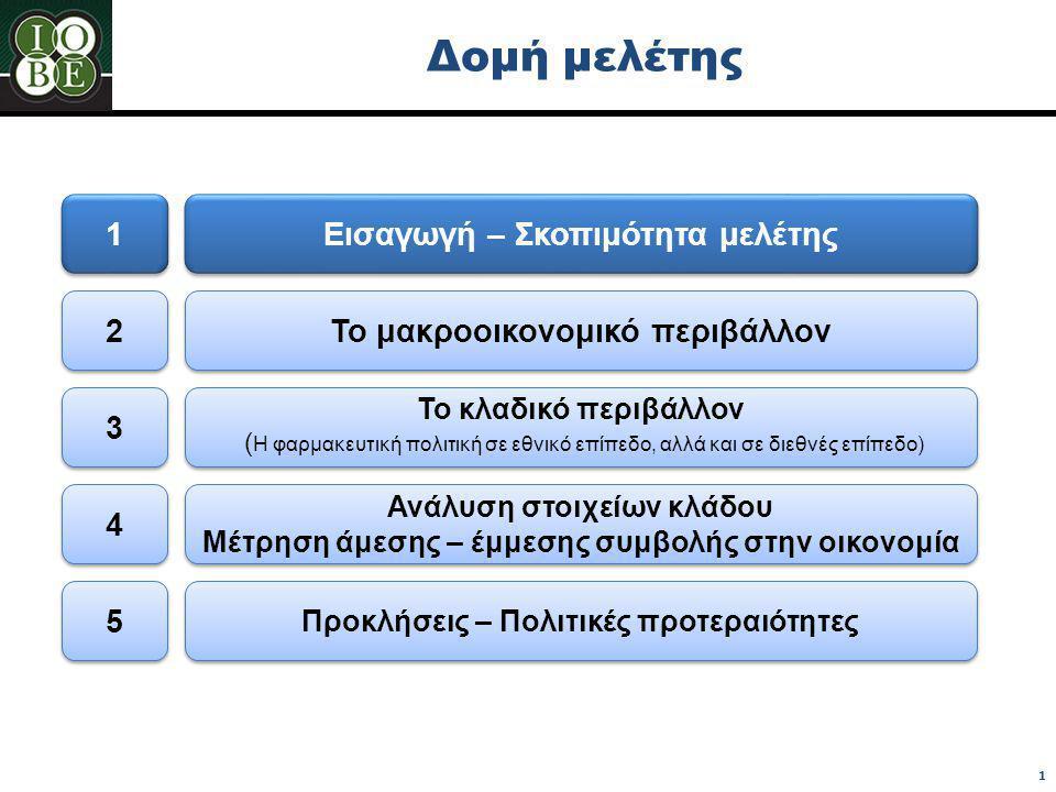 Δομή μελέτης 1 Εισαγωγή – Σκοπιμότητα μελέτης 2