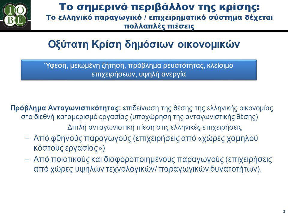 Διπλή ανταγωνιστική πίεση στις ελληνικές επιχειρήσεις