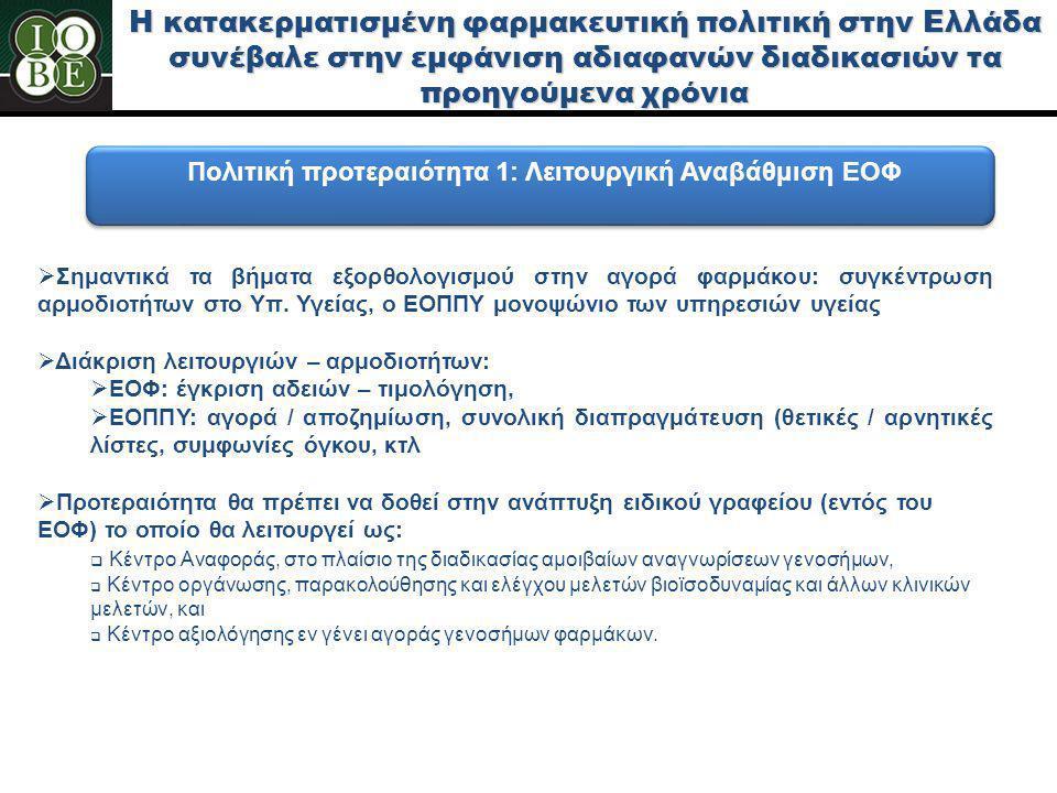 Πολιτική προτεραιότητα 1: Λειτουργική Αναβάθμιση ΕΟΦ