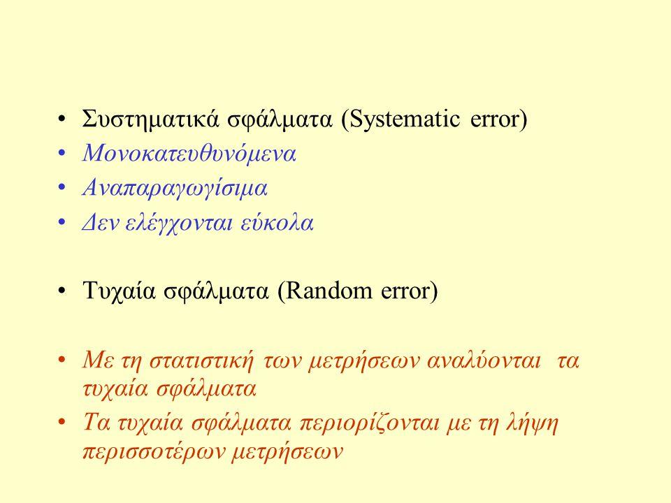 Συστηματικά σφάλματα (Systematic error)