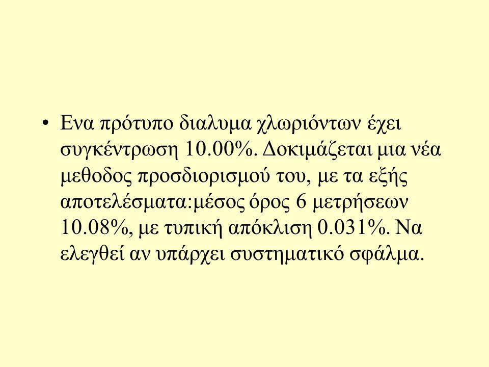 Eνα πρότυπο διαλυμα χλωριόντων έχει συγκέντρωση 10. 00%