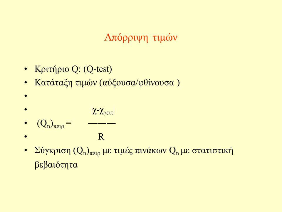 Απόρριψη τιμών Κριτήριο Q: (Q-test) Κατάταξη τιμών (αύξουσα/φθίνουσα )