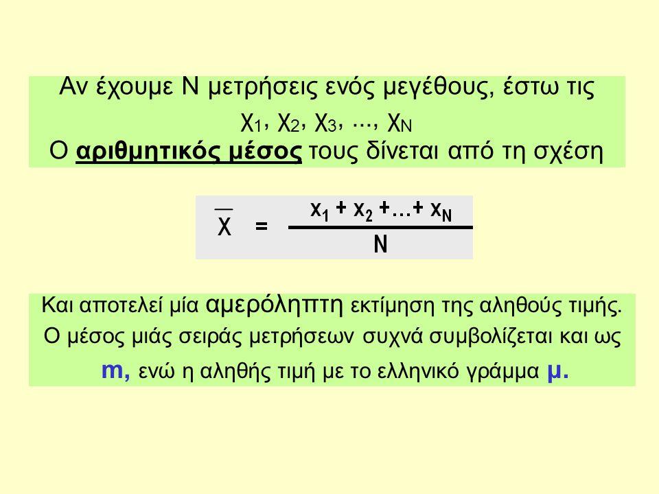 Αν έχουμε Ν μετρήσεις ενός μεγέθους, έστω τις χ1, χ2, χ3, ..., χΝ