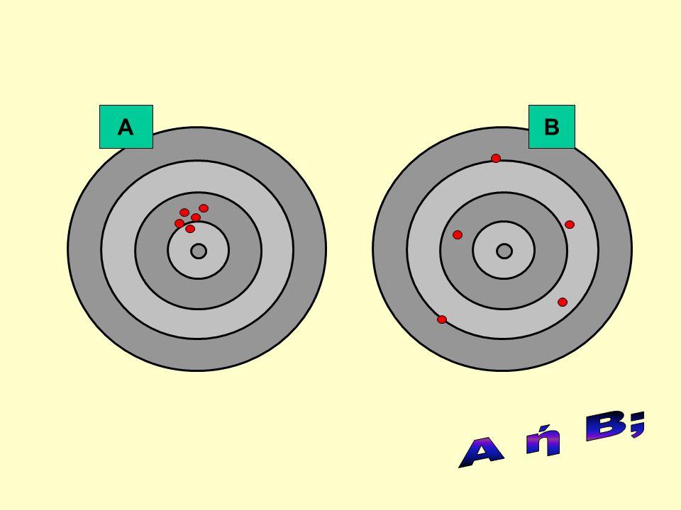 Α Β Α ή Β;