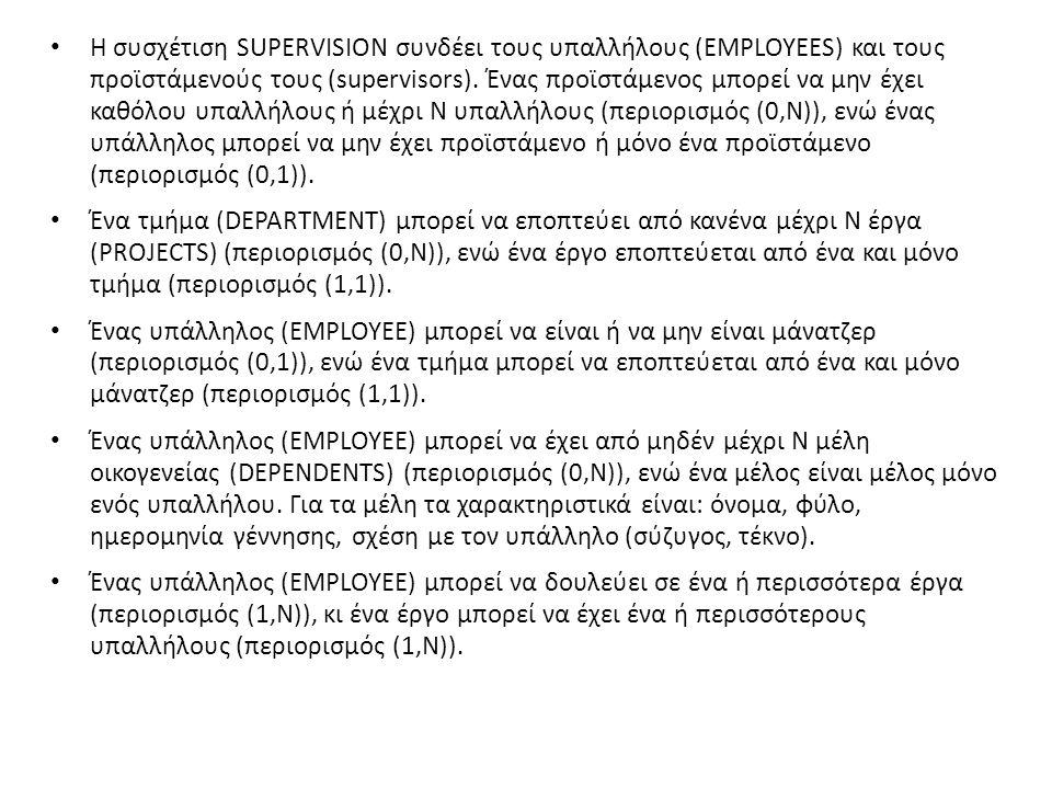 Η συσχέτιση SUPERVISION συνδέει τους υπαλλήλους (EMPLOYEES) και τους προϊστάμενούς τους (supervisors). Ένας προϊστάμενος μπορεί να μην έχει καθόλου υπαλλήλους ή μέχρι Ν υπαλλήλους (περιορισμός (0,Ν)), ενώ ένας υπάλληλος μπορεί να μην έχει προϊστάμενο ή μόνο ένα προϊστάμενο (περιορισμός (0,1)).