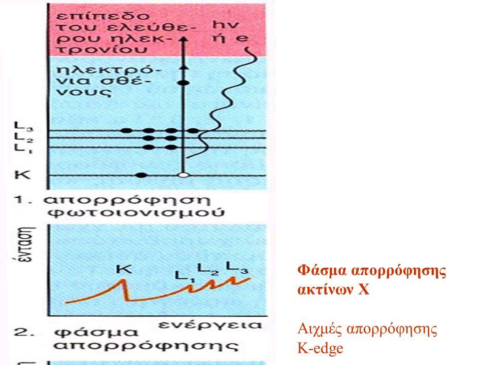 Φάσμα απορρόφησης ακτίνων Χ