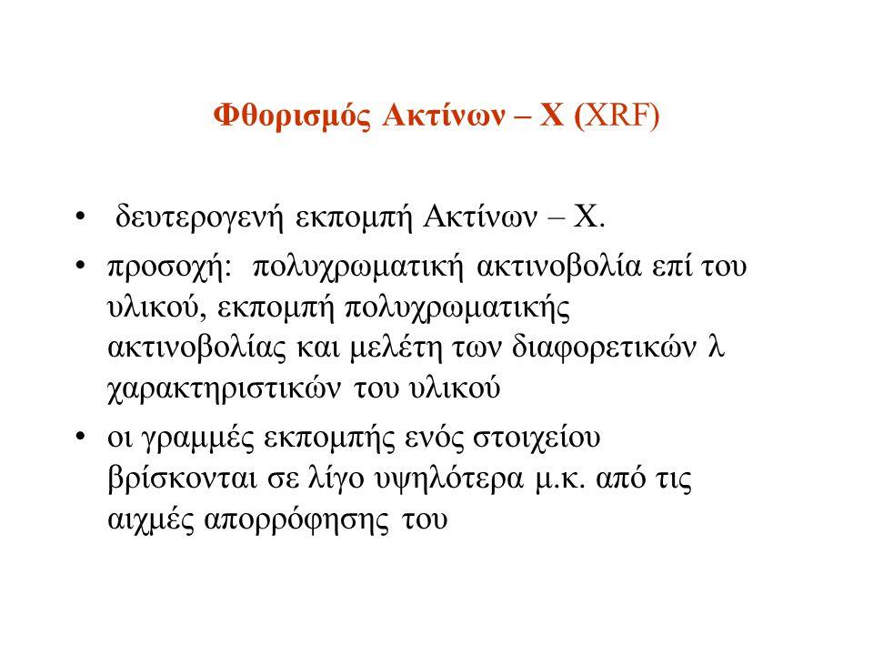 Φθορισμός Ακτίνων – Χ (XRF)