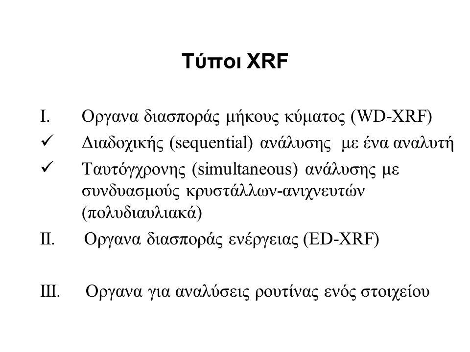Τύποι XRF Οργανα διασποράς μήκους κύματος (WD-XRF)