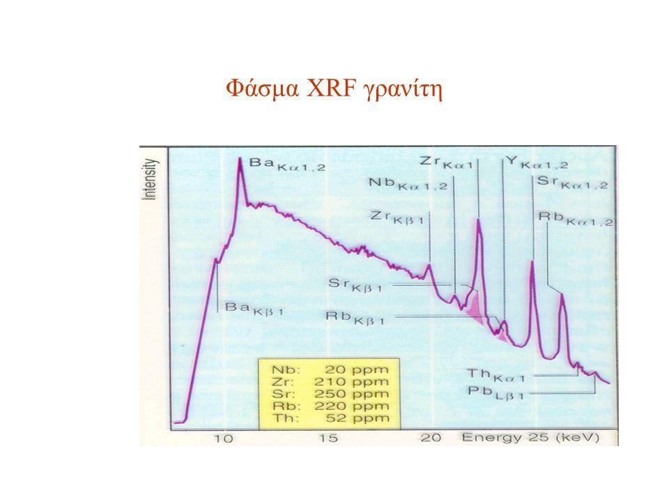 Φάσμα XRF γρανίτη