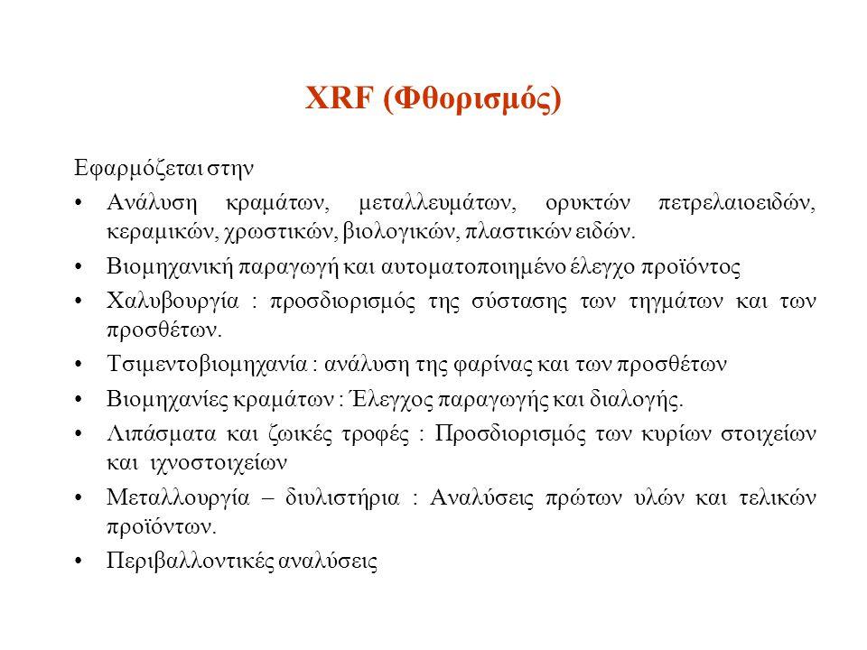ΧRF (Φθορισμός) Εφαρμόζεται στην