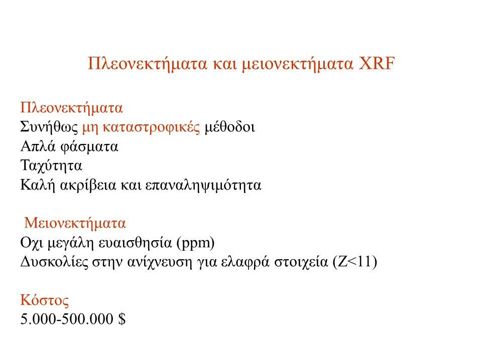 Πλεονεκτήματα και μειονεκτήματα XRF