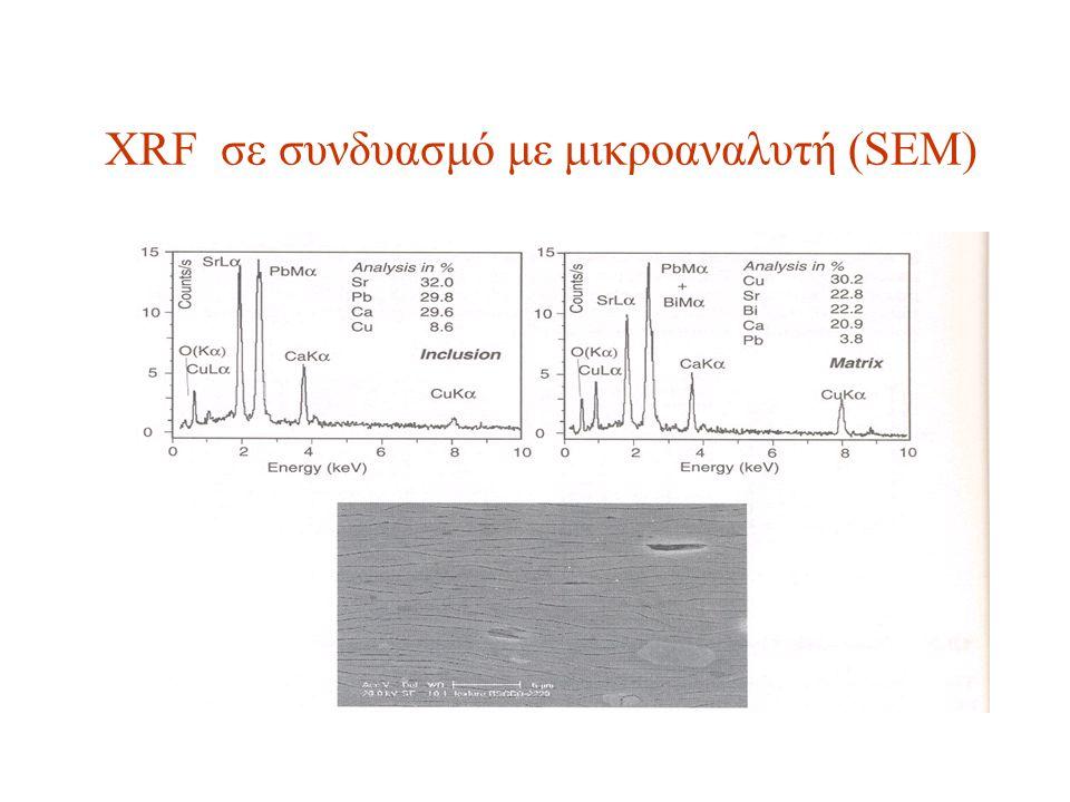 XRF σε συνδυασμό με μικροαναλυτή (SEM)