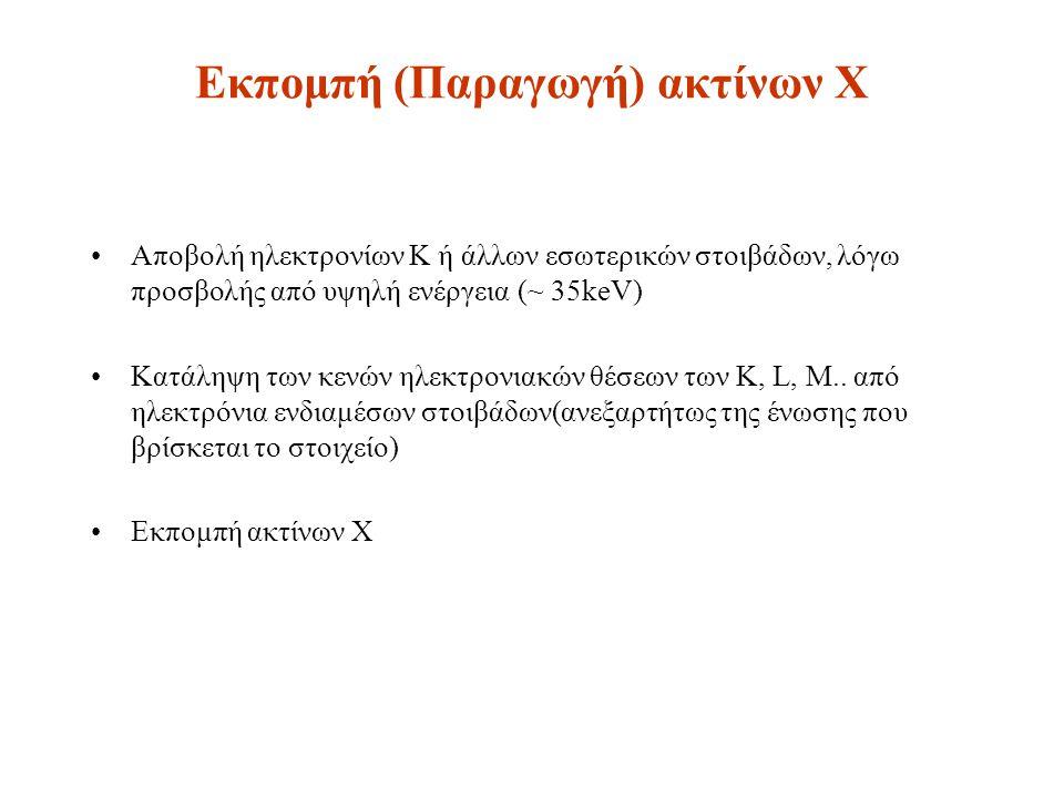 Eκπομπή (Παραγωγή) ακτίνων Χ