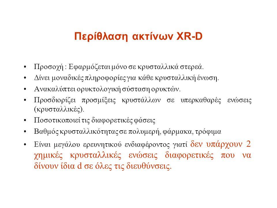 Περίθλαση ακτίνων XR-D