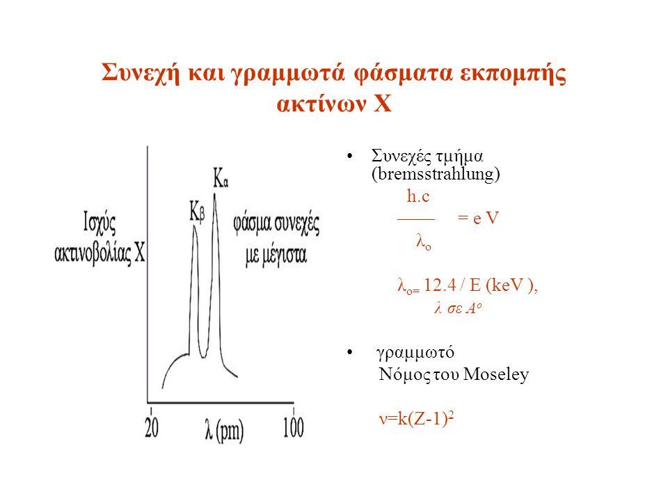 Συνεχή και γραμμωτά φάσματα εκπομπής ακτίνων Χ