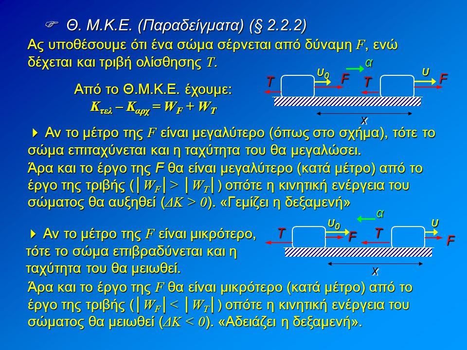  Θ. M.K.E. (Παραδείγματα) (§ 2.2.2)