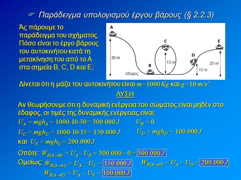  Παράδειγμα υπολογισμού έργου βάρους (§ 2.2.3)