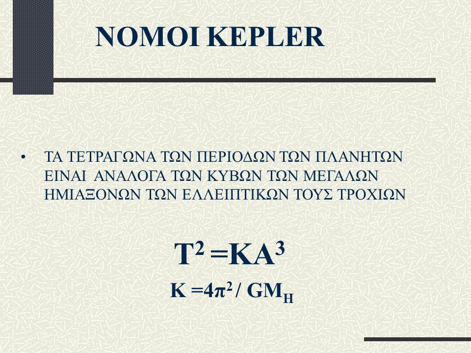 Τ2 =ΚΑ3 ΝΟΜΟΙ KEPLER Κ =4π2 / GMH
