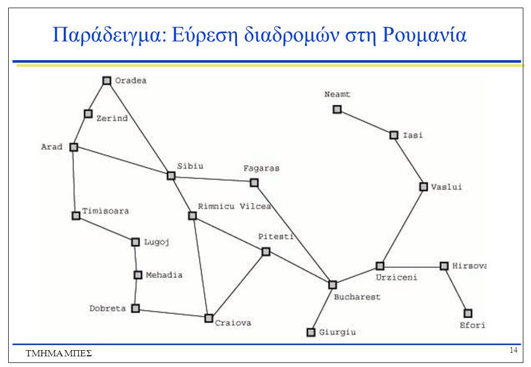 Παράδειγμα: Εύρεση διαδρομών στη Ρουμανία
