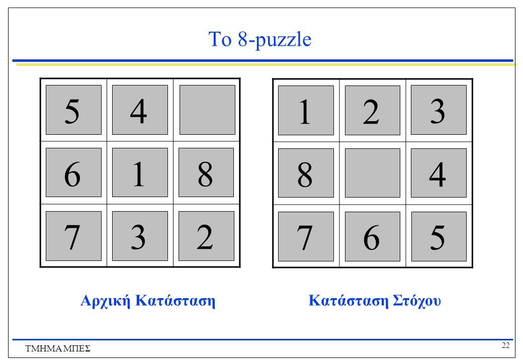 5 4 6 1 8 7 3 2 1 2 8 4 7 6 5 3 Το 8-puzzle Αρχική Κατάσταση