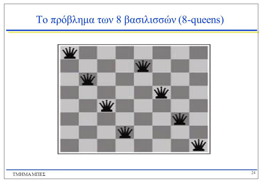 Το πρόβλημα των 8 βασιλισσών (8-queens)