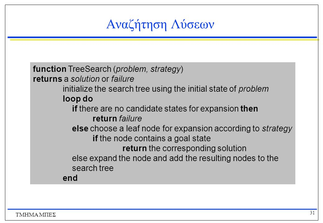 Αναζήτηση Λύσεων function TreeSearch (problem, strategy)