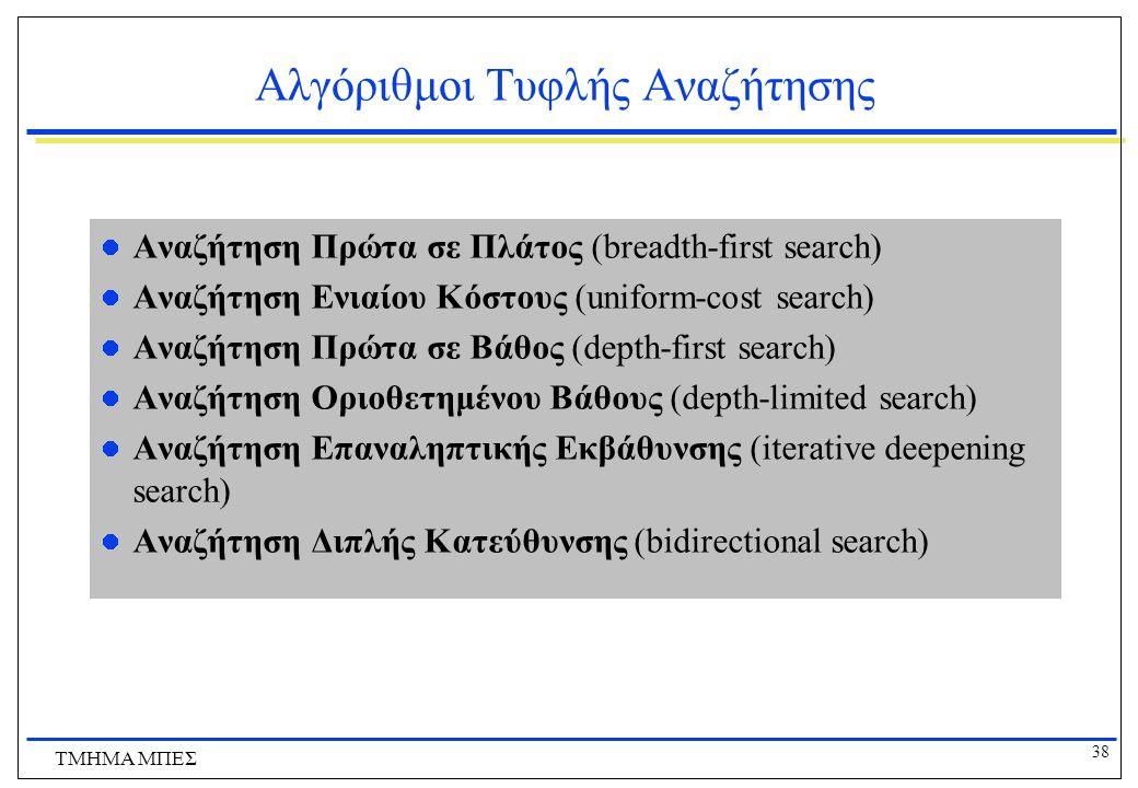 Αλγόριθμοι Τυφλής Αναζήτησης