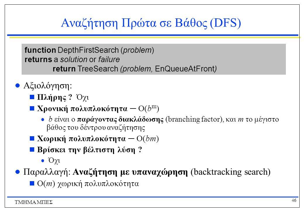 Αναζήτηση Πρώτα σε Βάθος (DFS)