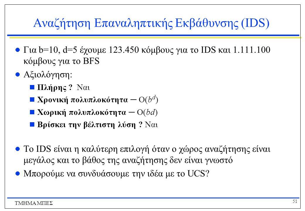 Αναζήτηση Επαναληπτικής Εκβάθυνσης (IDS)