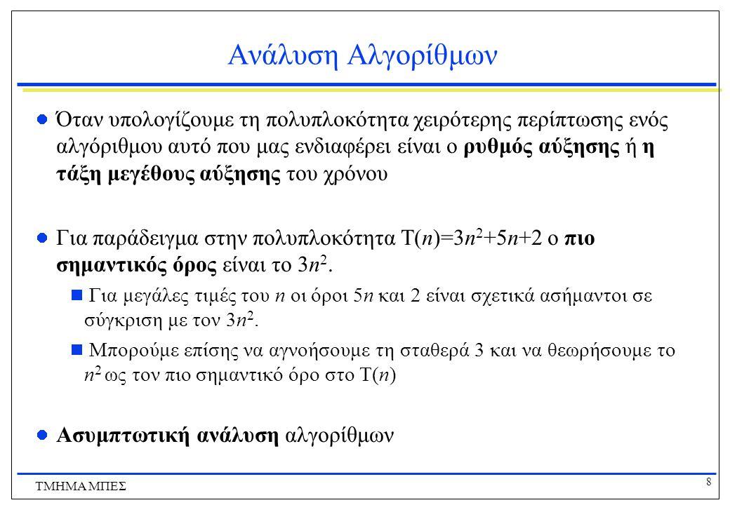 Ανάλυση Αλγορίθμων